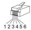 RJ12 pins