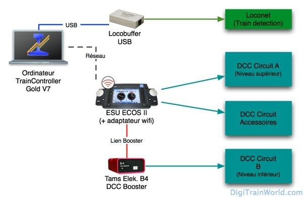 MyLayout Technical Details FR_dtw