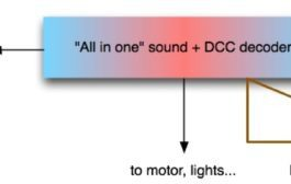 Model train sound for beginners