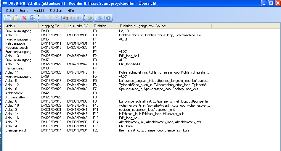 NEU Doehler /& Haass D/&H Funktionsdecoder FH18A Next18