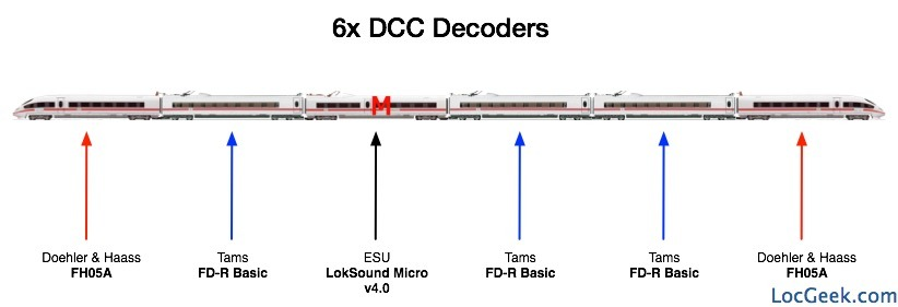 Minitrix 12793 - DB ICE 3 DCC conversion decoders from Doehler Haass, Tams Elektronik, ESU