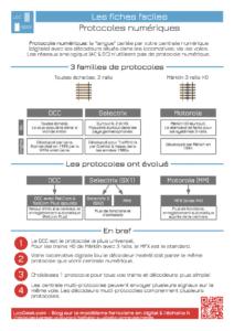 Fiches faciles LocGeek: Protocoles numériques en modélisme ferroviaire